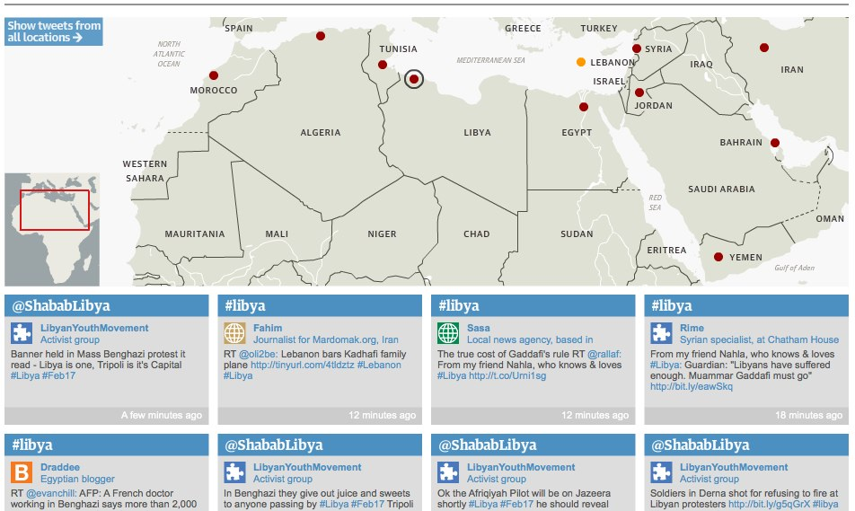 Twitter network of Arab protests - interactive map | World news | guardian.co.uk