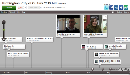 Dipity timeline view