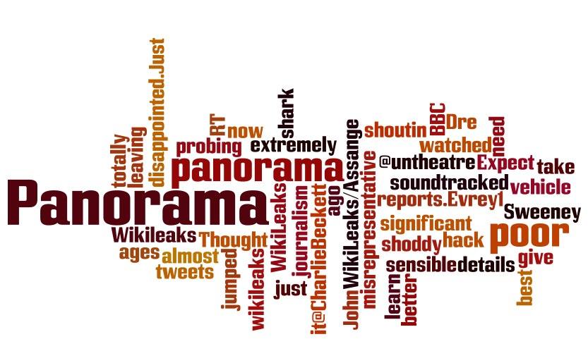 wordle | Online Journalism Blog