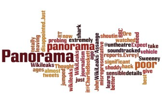 A word cloud of 500 tweets mentioning 'Panorama' and 'Wikileaks', using Wordle