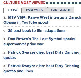 The 4th and 5th most viewed stories seem a little bit similar ...