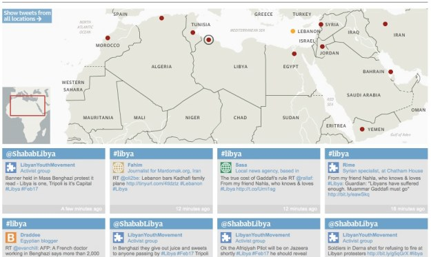 Twitter network of Arab protests - interactive map | guardian.co.uk