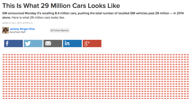 This Is What 29 Million Cars Looks Like