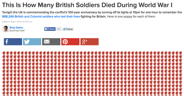 This Is How Many British Soldiers Died During World War I