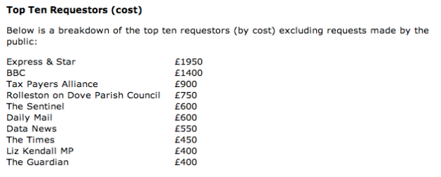 staffordshire FOI requesters