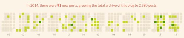 ojb post frequency 2014