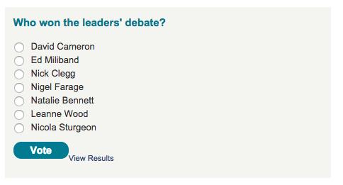 telegraph_poll