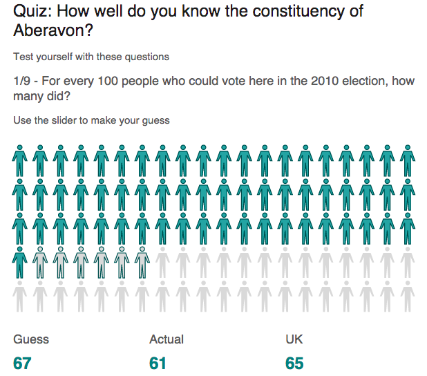 Data journalism at the 2015 UK General Election: geeks