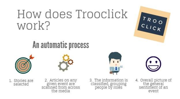 infotrooclick