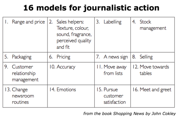Model 1: Range and price     Model 2: Sales helpers     Model 3: Labelling     Model 4: Stock management     Model 5: Packaging     Model 6: Pricing     Model 7: A news sign     Model 8: Selling     Model 9: Customer relationship management     Model 10: Accuracy     Model 11: Move away from lists     Model 12: Move towards tables     Model 13: Change newsroom routines     Model 14: Emotions     Model 15: Pursue customer satisfaction     Model 16: Meet and greet