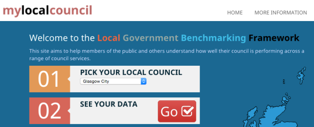 Local Government Benchmarking Service interface