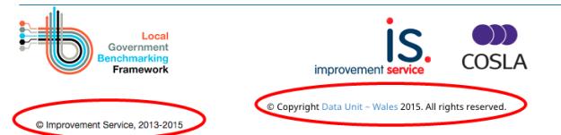 scottish data copyright notices