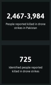 drone killing statistics