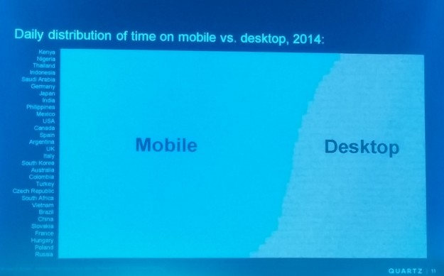 mobile desktop time