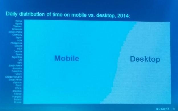 mobile desktop time