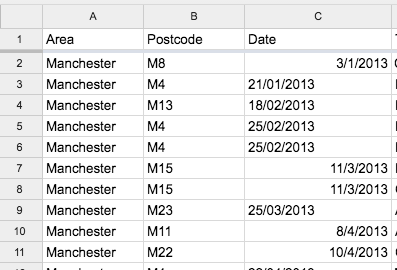how to fix spreadsheet dates that are in both us and uk formats