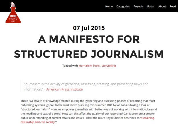 Manifesto for structured journalism