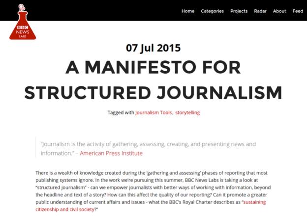 Manifesto for structured journalism