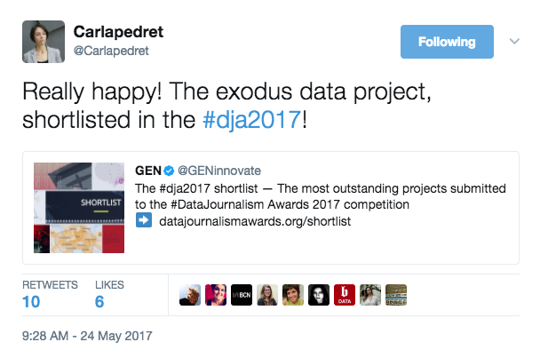 MA student Carla Pedret's final project was shortlisted for the Data Journalism Awards