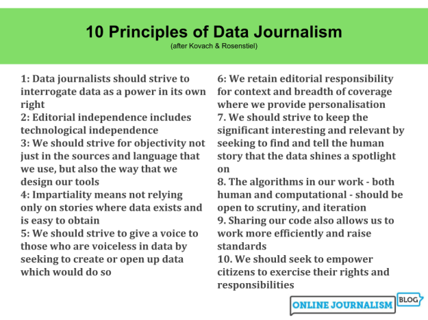 10 principles Data journalism