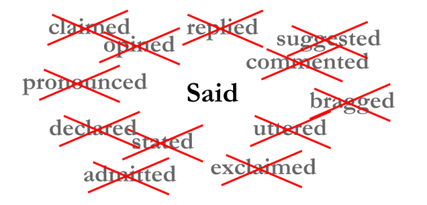 "Synonyms for ""said"""