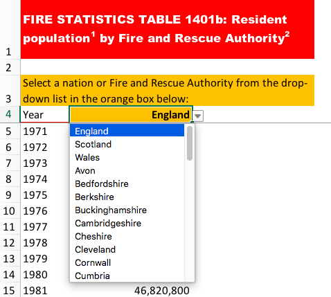 fire data dropdown