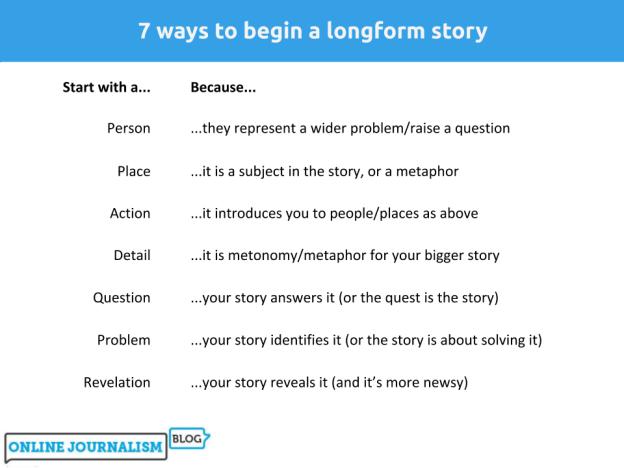 7 ways to begin a longform story: person, place, action, detail, question, problem, revelation