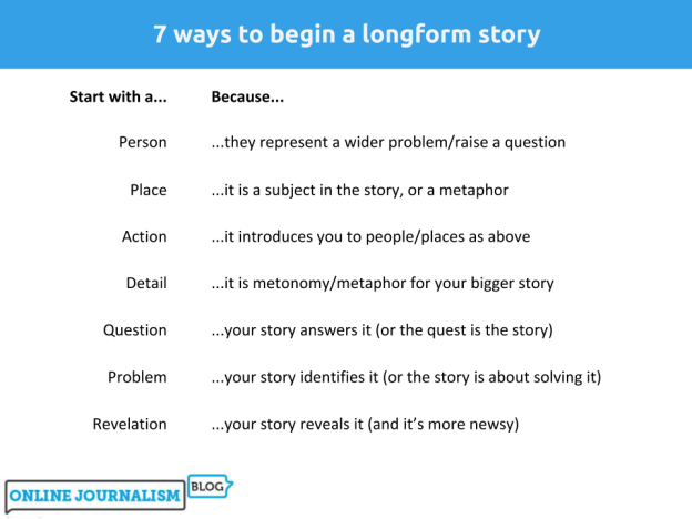 7 ways to begin a longform story: person, place, action, detail, question, problem, revelation