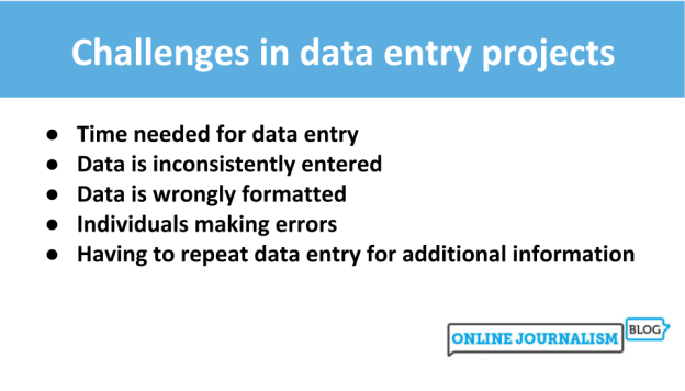 Time needed for data entry Data is inconsistently entered Data is wrongly formatted Individuals making errors Having to repeat data entry for additional information