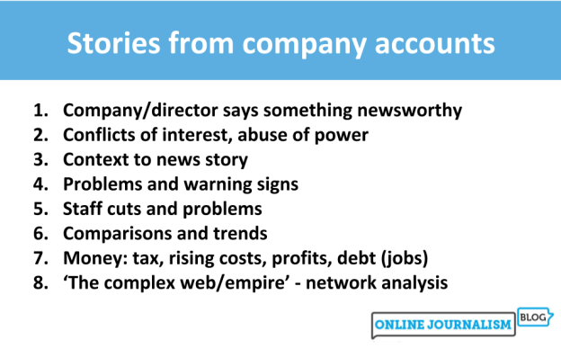 Company/director says something newsworthy Conflicts of interest, abuse of power Context to news story Problems and warning signs Staff cuts and problems Comparisons and trends Money: tax, rising costs, profits, debt (jobs) 'The complex web/empire' - network analysis