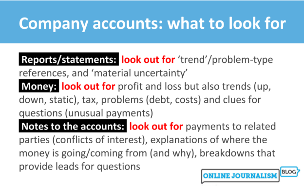 What to look for in company accounts: Reports/statements: look out for 'trend'/problem-type references, and 'material uncertainty' Money: look out for profit and loss but also trends (up, down, static), tax, problems (debt, costs) and clues for questions (unusual payments) Notes to the accounts: look out for payments to related parties (conflicts of interest), explanations of where the money is going/coming from (and why), breakdowns that provide leads for questions