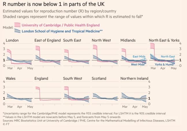 R number ranges in different UK regions