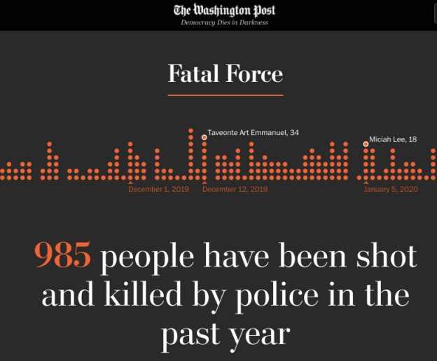 985 people have been shot and killed by police in the past year